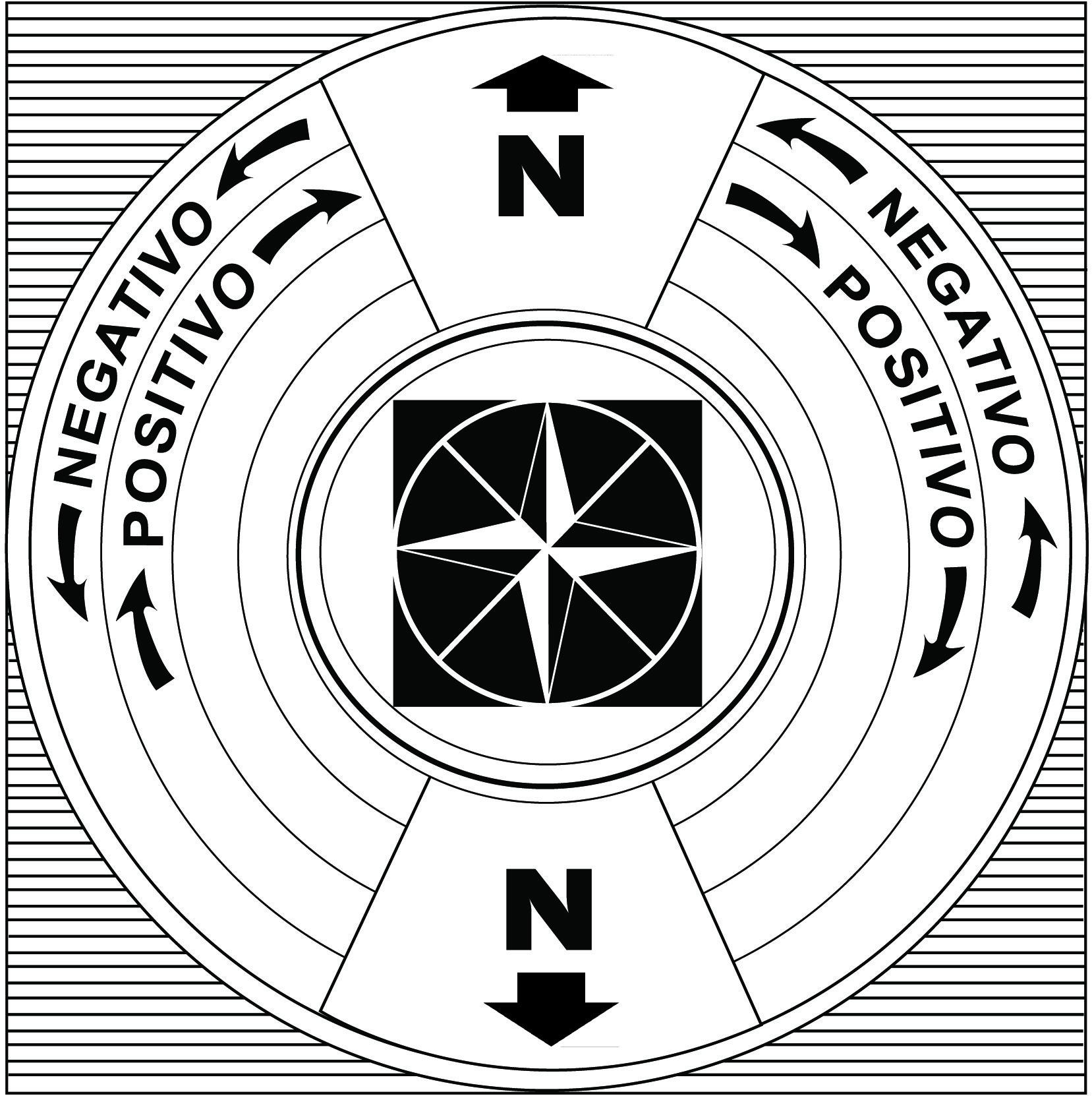 El Cuadrante Elemental de Rosendo Churión